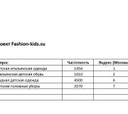 fashion-table